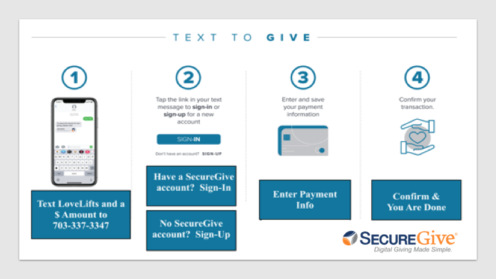 Secure Give Text Option